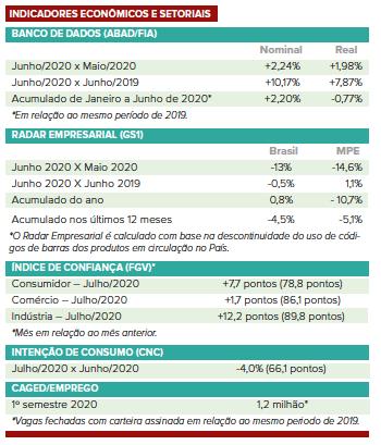 indicadores-abadnews