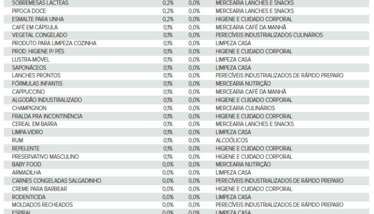 tabela-categorias-2020-2